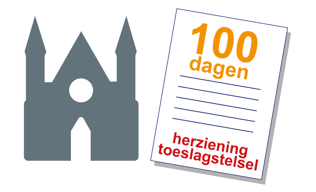 100dagen brief